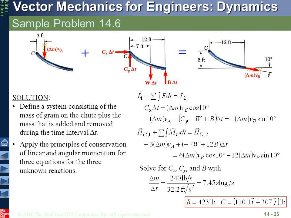 Sample Problem 14.6 SOLUTION: