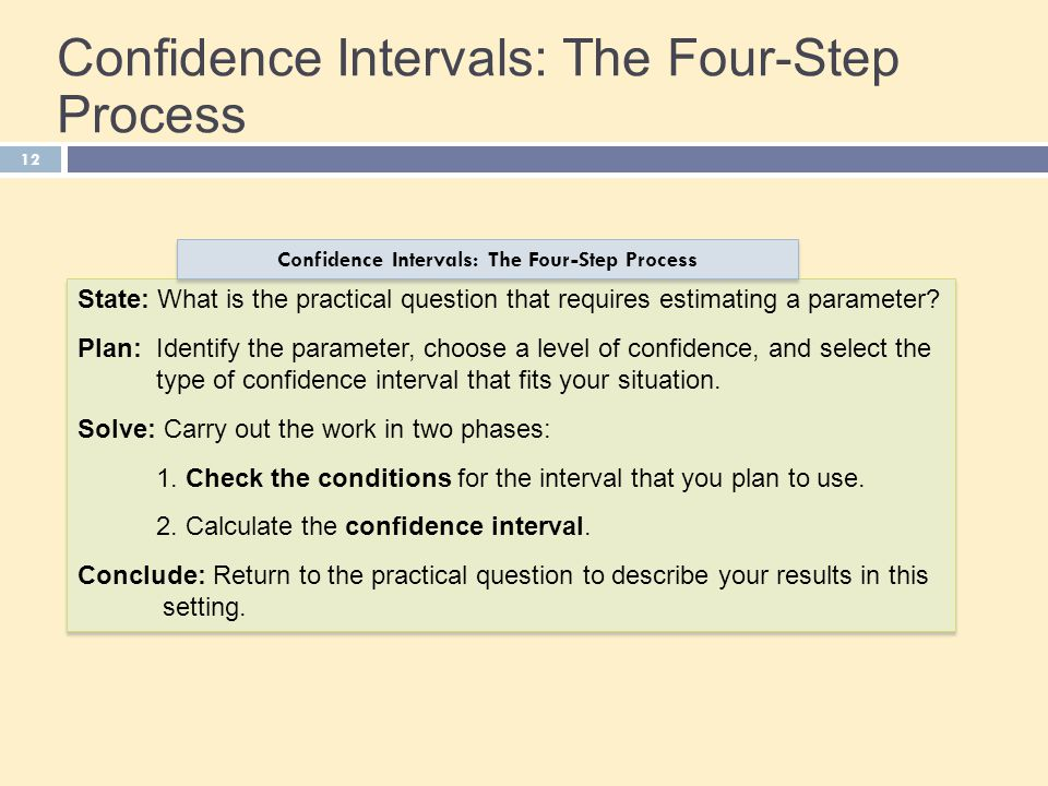 Confidence Intervals: The Four-Step Process