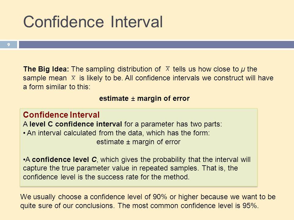 Confidence Interval Confidence Interval