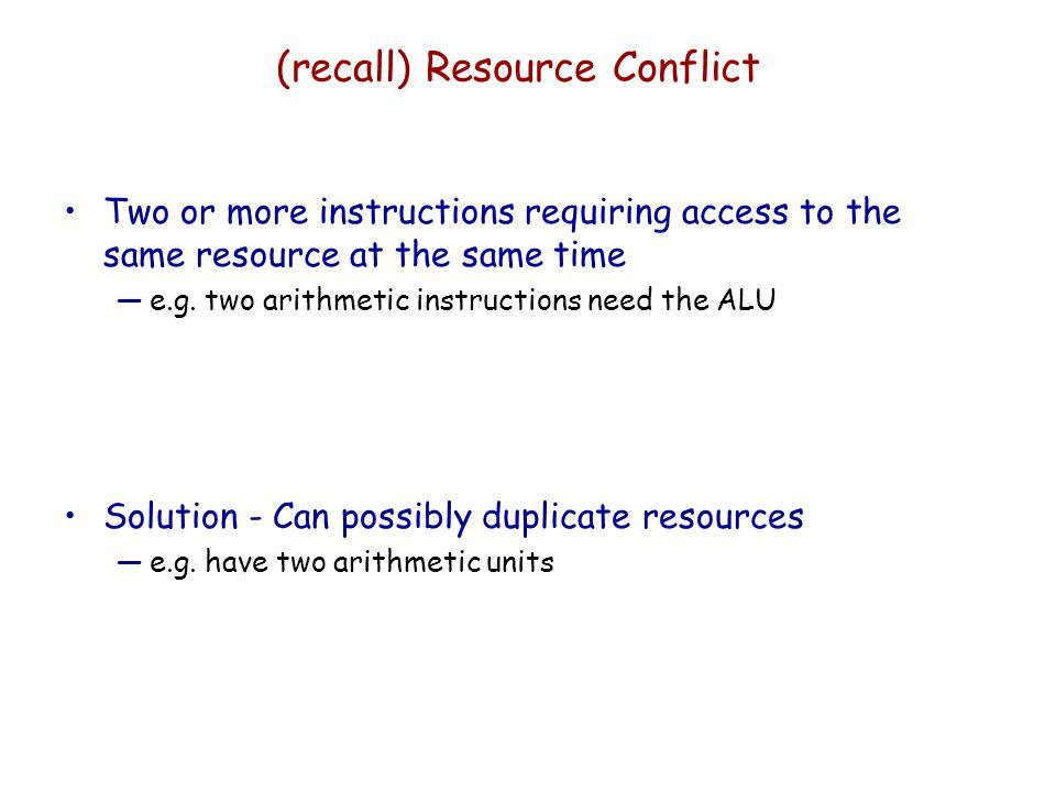 (recall) Resource Conflict
