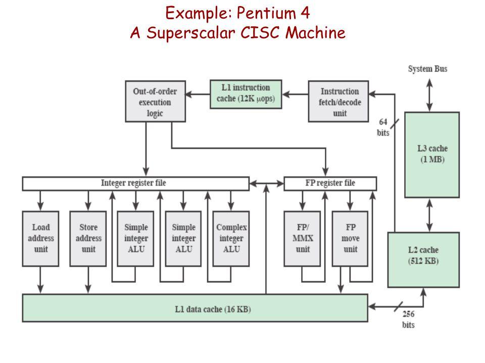 Example: Pentium 4 A Superscalar CISC Machine