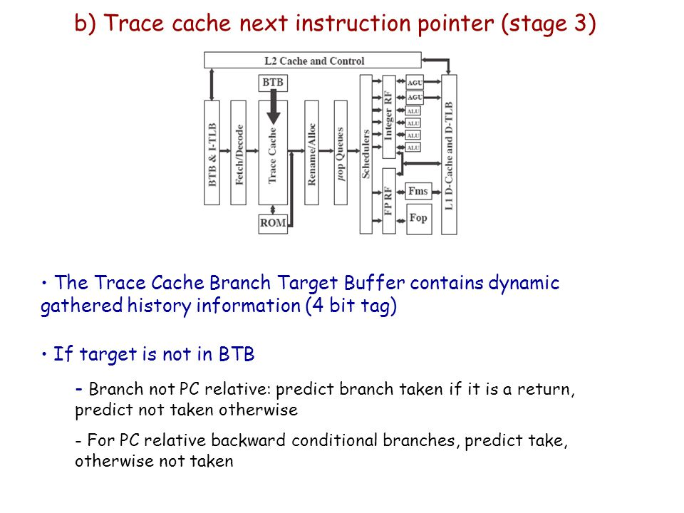 b) Trace cache next instruction pointer (stage 3)