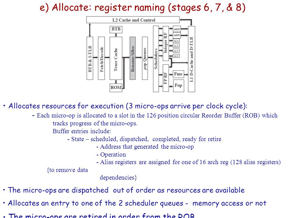 e) Allocate: register naming (stages 6, 7, & 8)