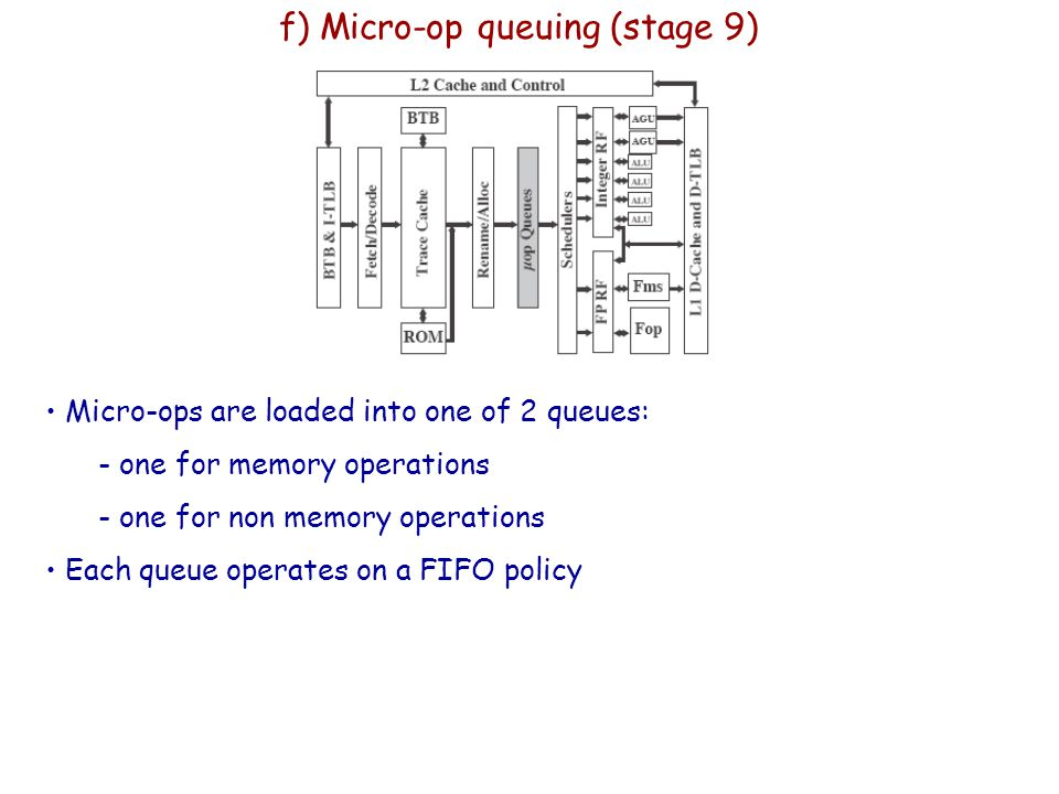 f) Micro-op queuing (stage 9)