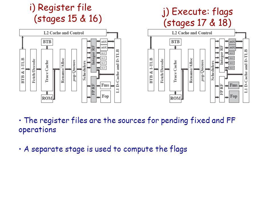 i) Register file (stages 15 & 16)