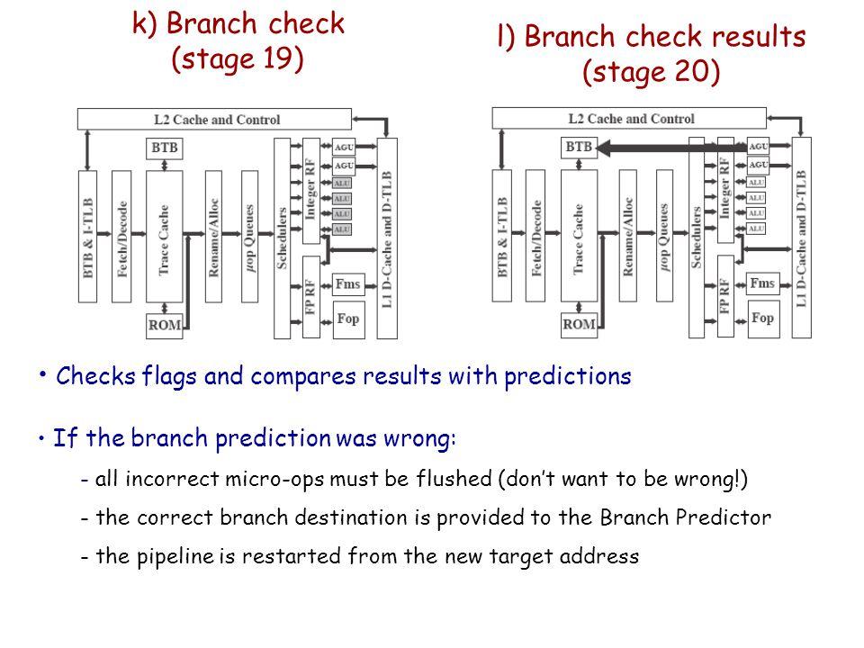 k) Branch check (stage 19)