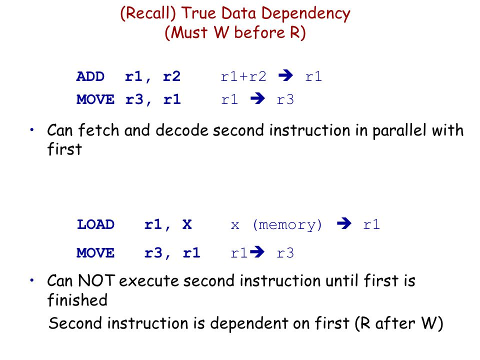 (Recall) True Data Dependency (Must W before R)