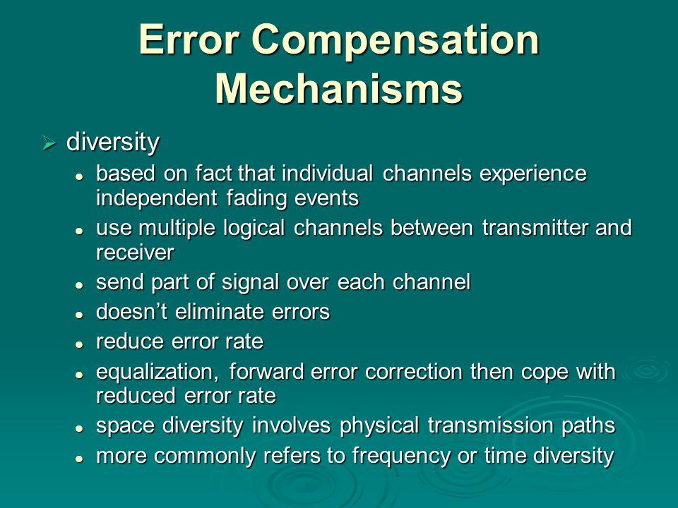 Error Compensation Mechanisms