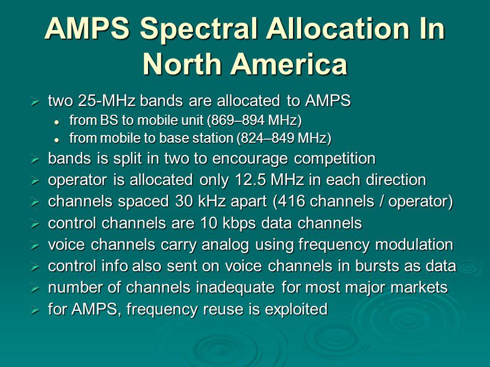 AMPS Spectral Allocation In North America