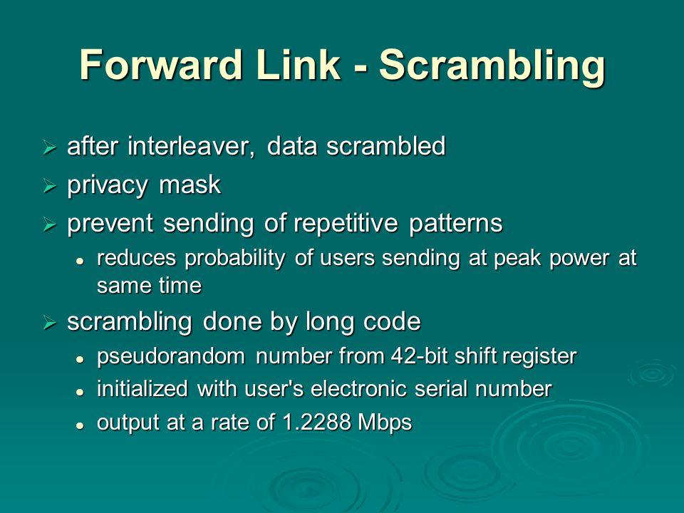 Forward Link - Scrambling