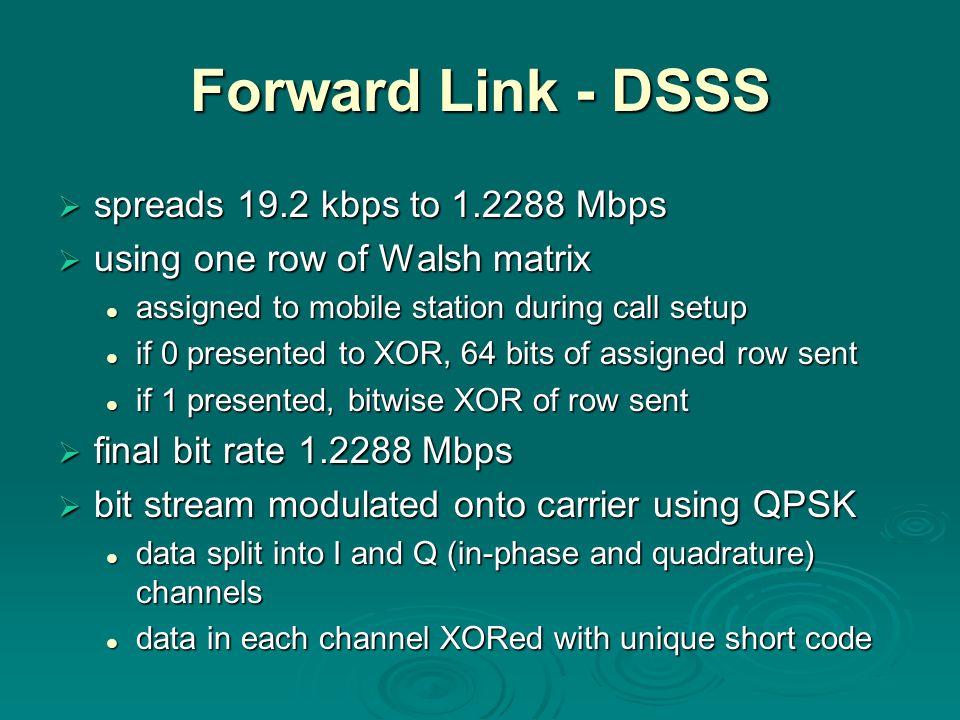 Forward Link - DSSS spreads 19.2 kbps to 1.2288 Mbps