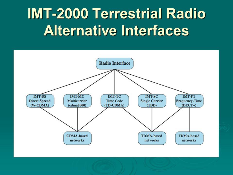 IMT-2000 Terrestrial Radio Alternative Interfaces