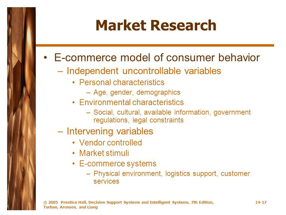 Market Research E-commerce model of consumer behavior