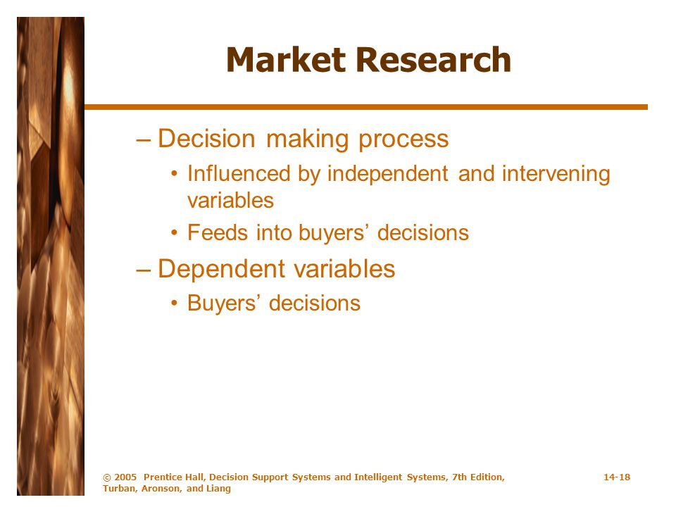 Market Research Decision making process Dependent variables
