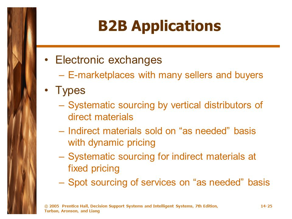 B2B Applications Electronic exchanges Types