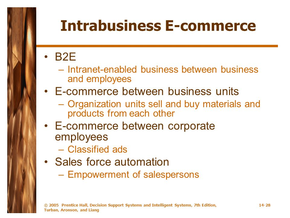 Intrabusiness E-commerce