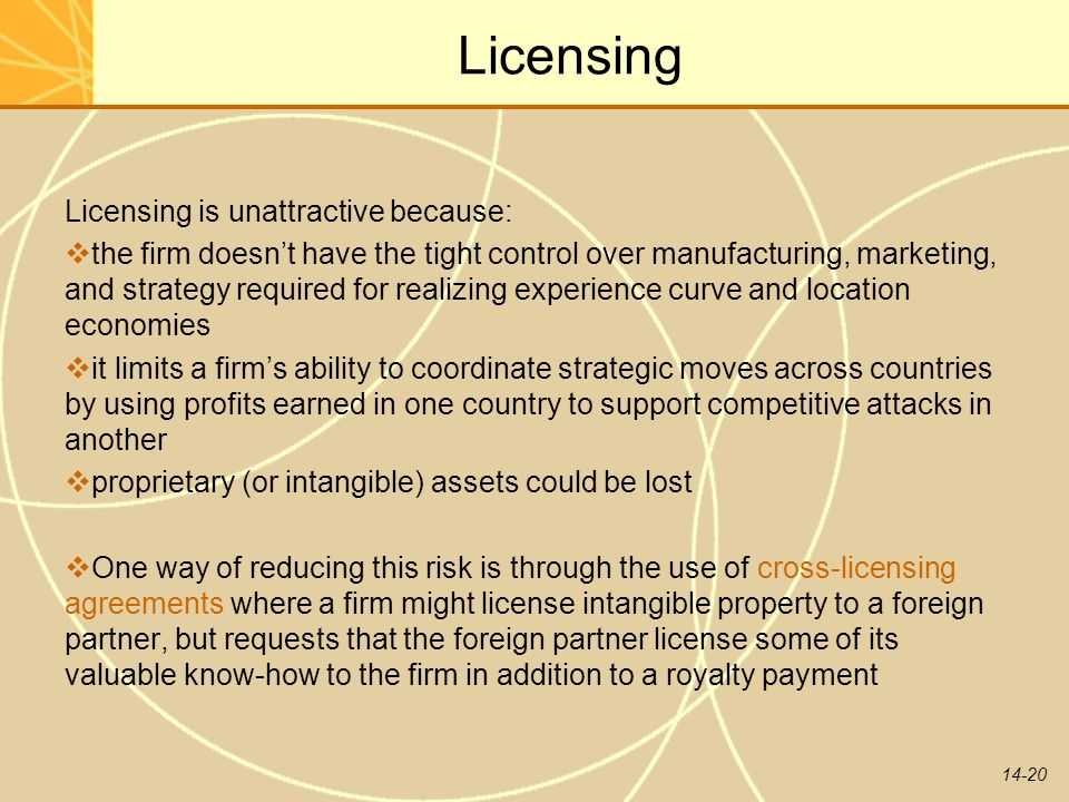 Licensing Licensing is unattractive because: