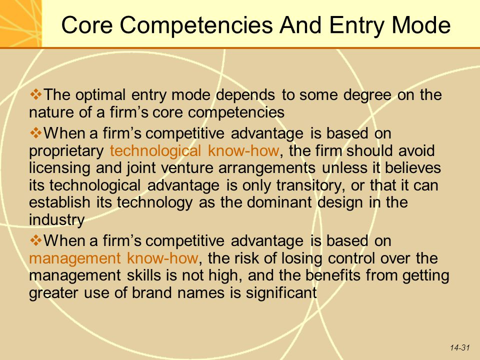 Core Competencies And Entry Mode