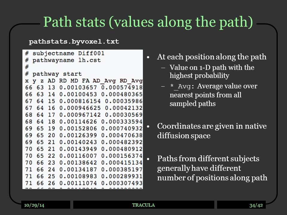 Along-the-path analysis