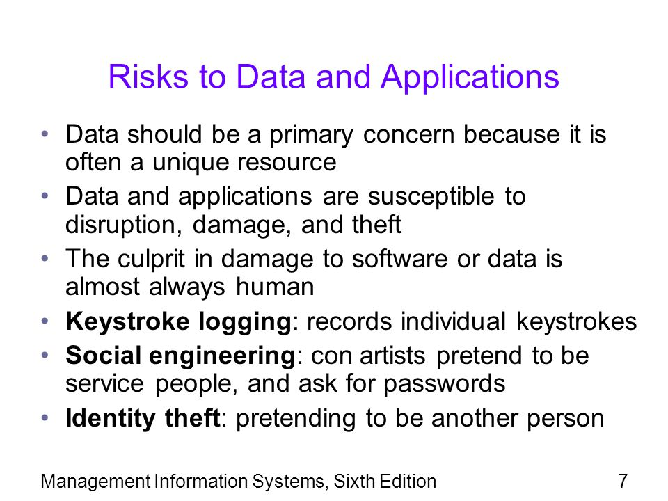 Risks to Data and Applications
