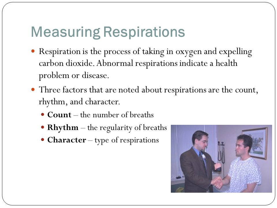 Measuring Respirations