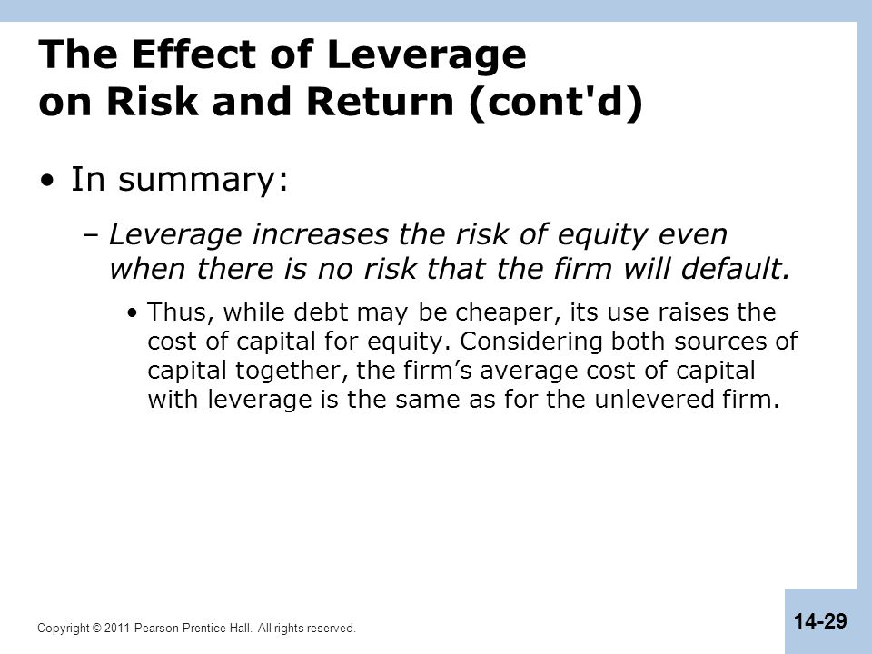 The Effect of Leverage on Risk and Return (cont d)