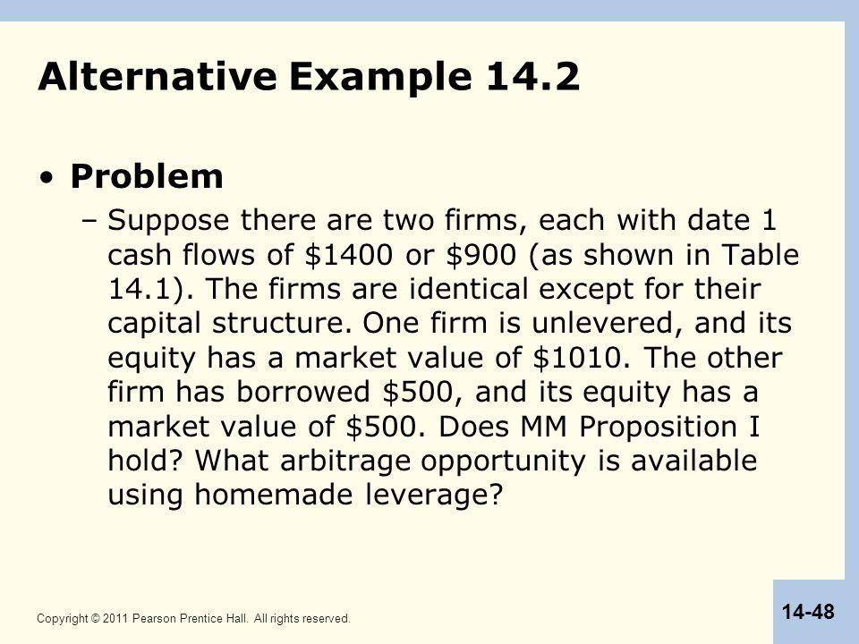 Alternative Example 14.2 Problem