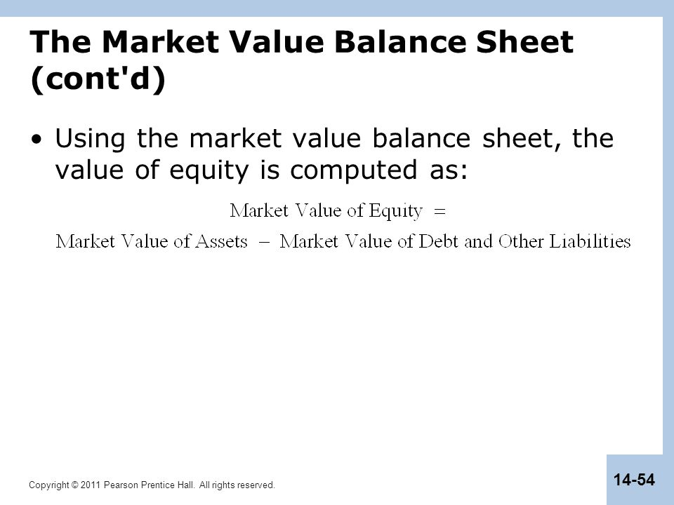 The Market Value Balance Sheet (cont d)