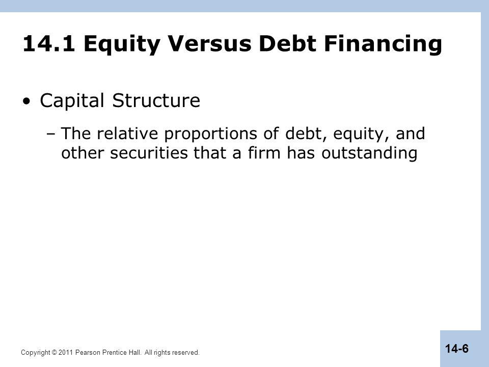 14.1 Equity Versus Debt Financing