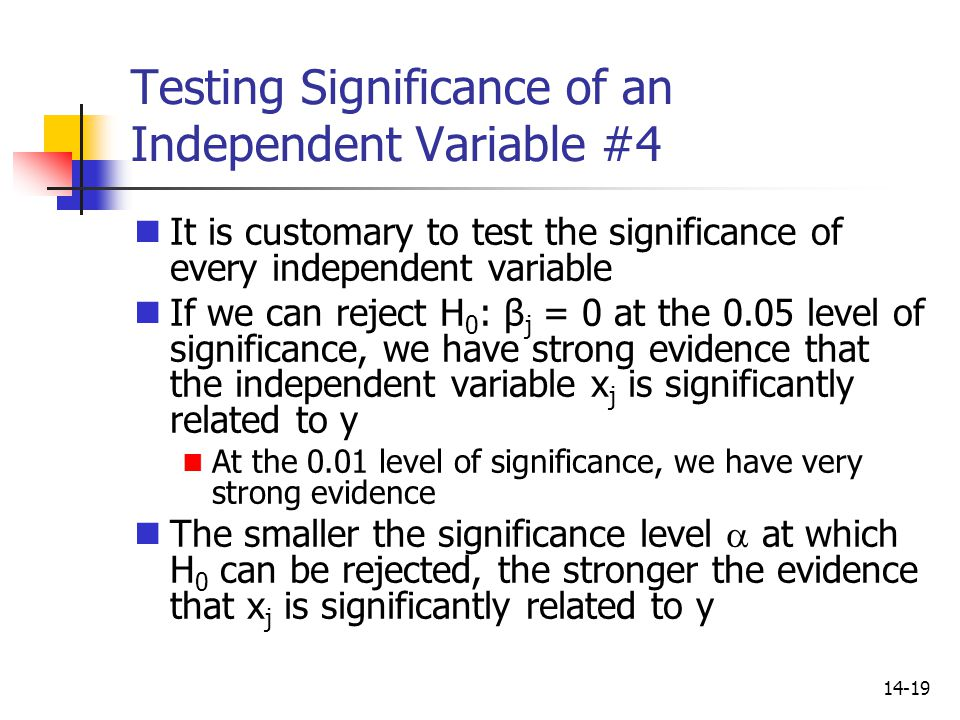 Testing Significance of an Independent Variable #4