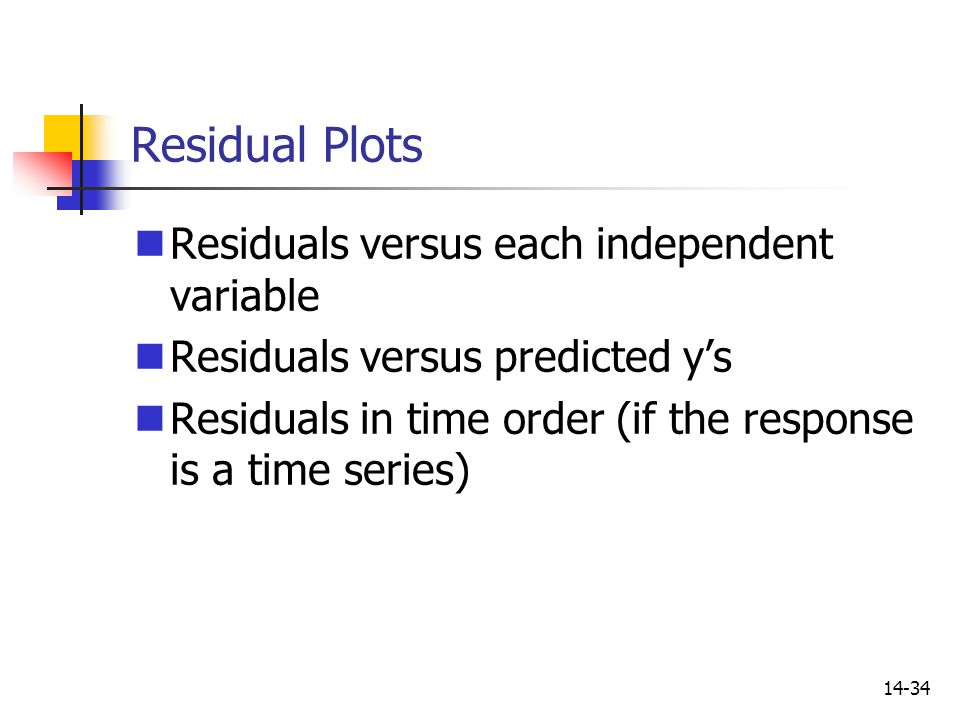 Residual Plots Residuals versus each independent variable