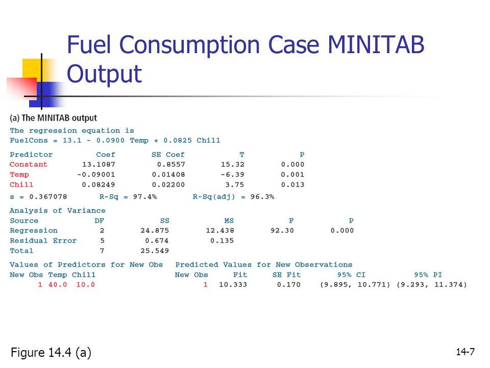 Fuel Consumption Case MINITAB Output