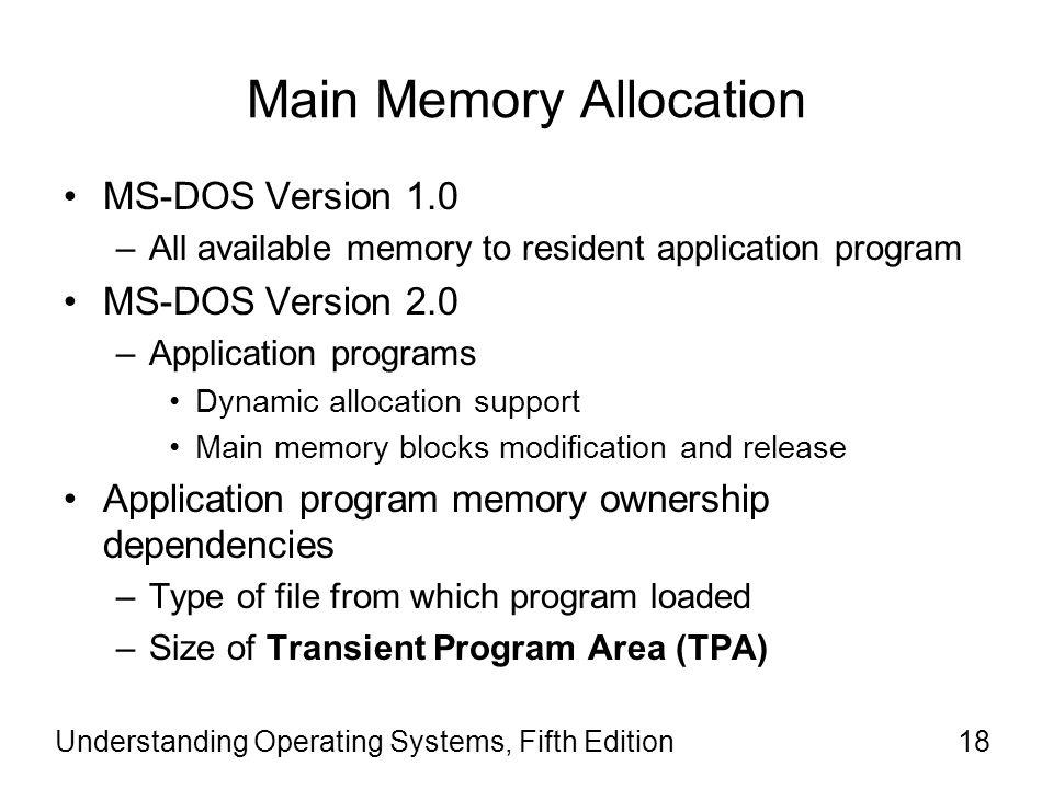 Main Memory Allocation
