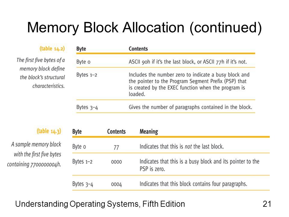 Memory Block Allocation (continued)