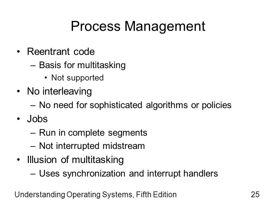 Process Management Reentrant code No interleaving Jobs