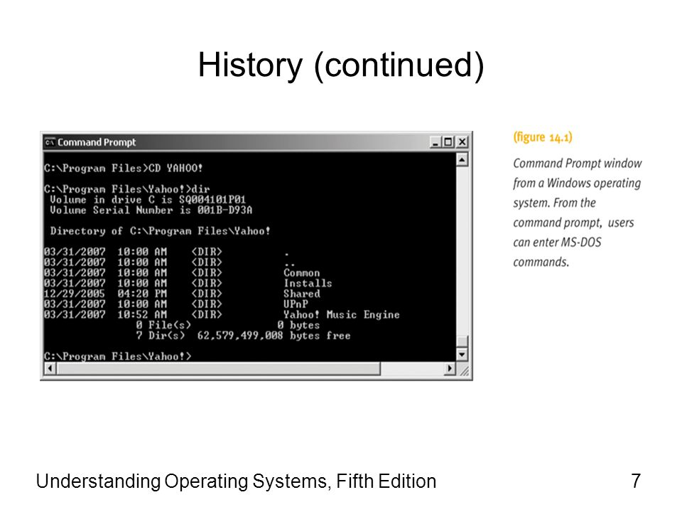 History (continued) Understanding Operating Systems, Fifth Edition