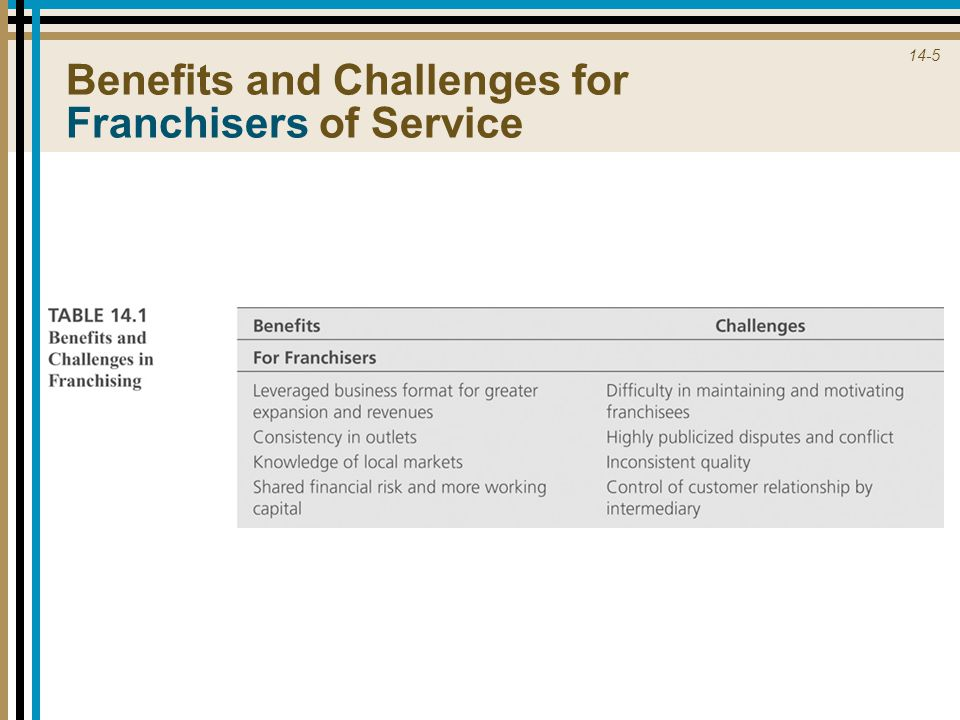 Benefits and Challenges for Franchisers of Service