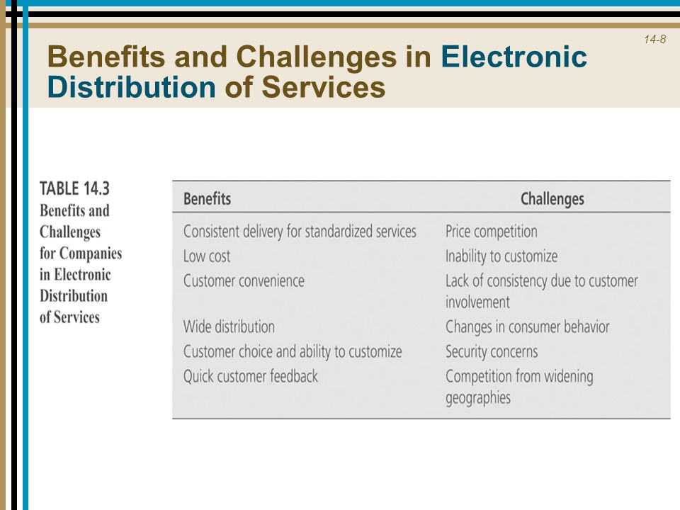 Benefits and Challenges in Electronic Distribution of Services