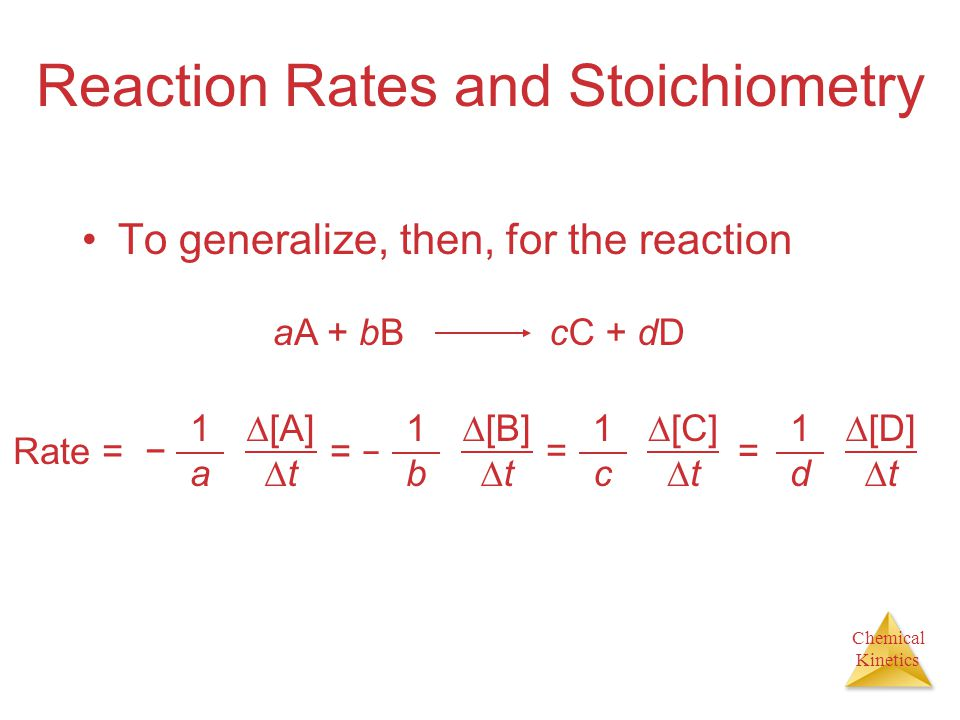 Reaction Rates and Stoichiometry