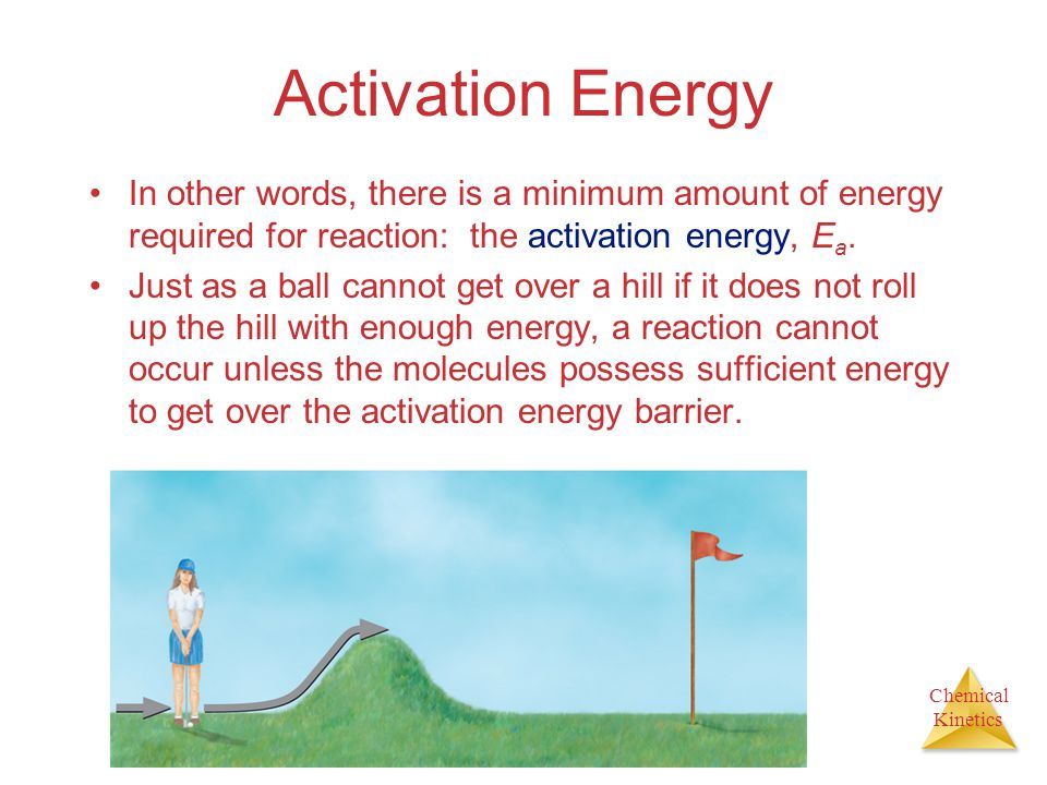 Activation Energy In other words, there is a minimum amount of energy required for reaction: the activation energy, Ea.