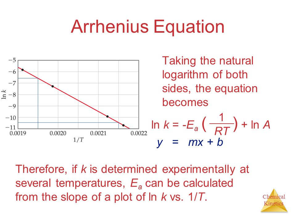 Arrhenius Equation Taking the natural logarithm of both sides, the equation becomes. ln k = -Ea ( ) + ln A.