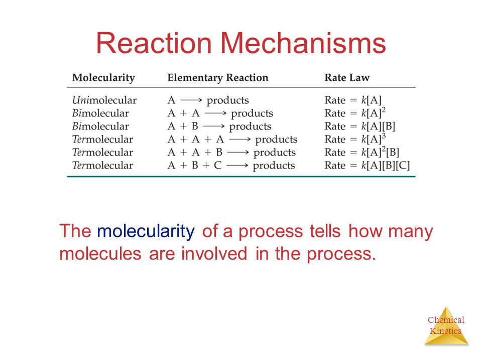 Reaction Mechanisms The molecularity of a process tells how many molecules are involved in the process.