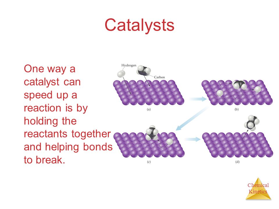 Catalysts One way a catalyst can speed up a reaction is by holding the reactants together and helping bonds to break.