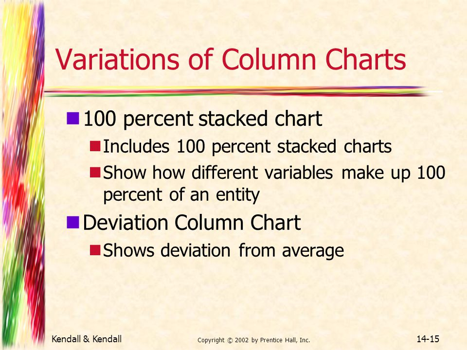 Variations of Column Charts