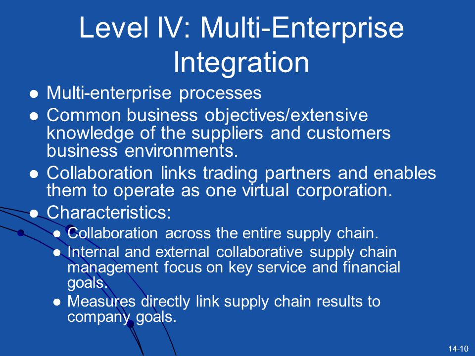 Level IV: Multi-Enterprise Integration