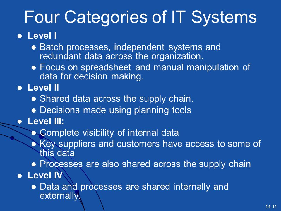 Four Categories of IT Systems