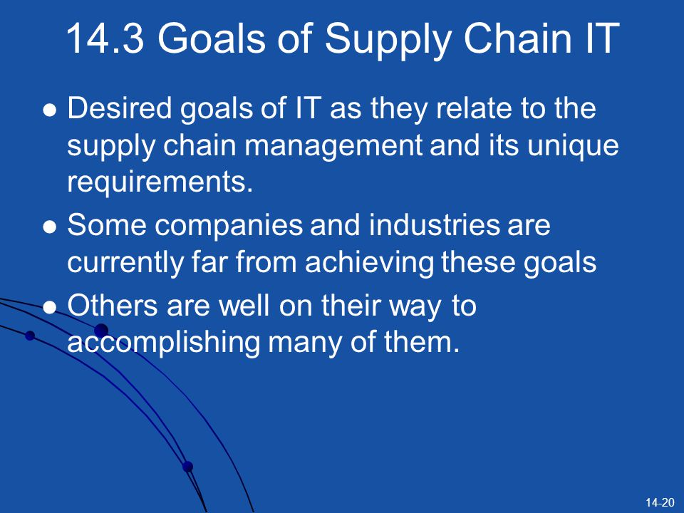 14.3 Goals of Supply Chain IT