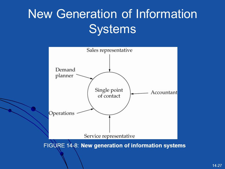 New Generation of Information Systems
