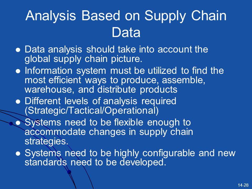 Analysis Based on Supply Chain Data