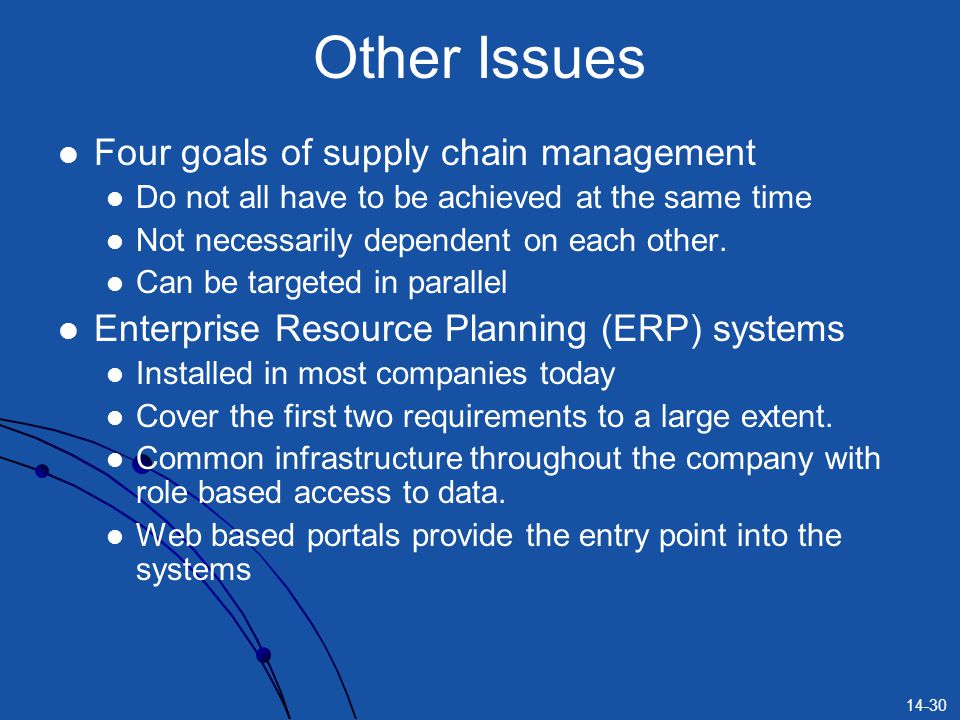 Other Issues Four goals of supply chain management